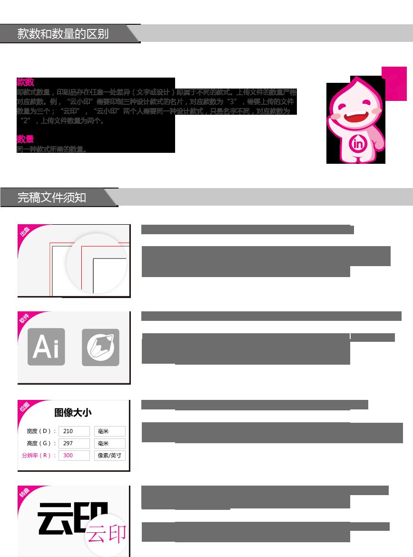 宣传单印刷原稿说明图,包括款数与数量的区别、出血说明、软件版本说明(AI CS5/CoreDRAW X4)、图像参数说明(分辨率300dpi)、原稿需转曲等。ininin_note